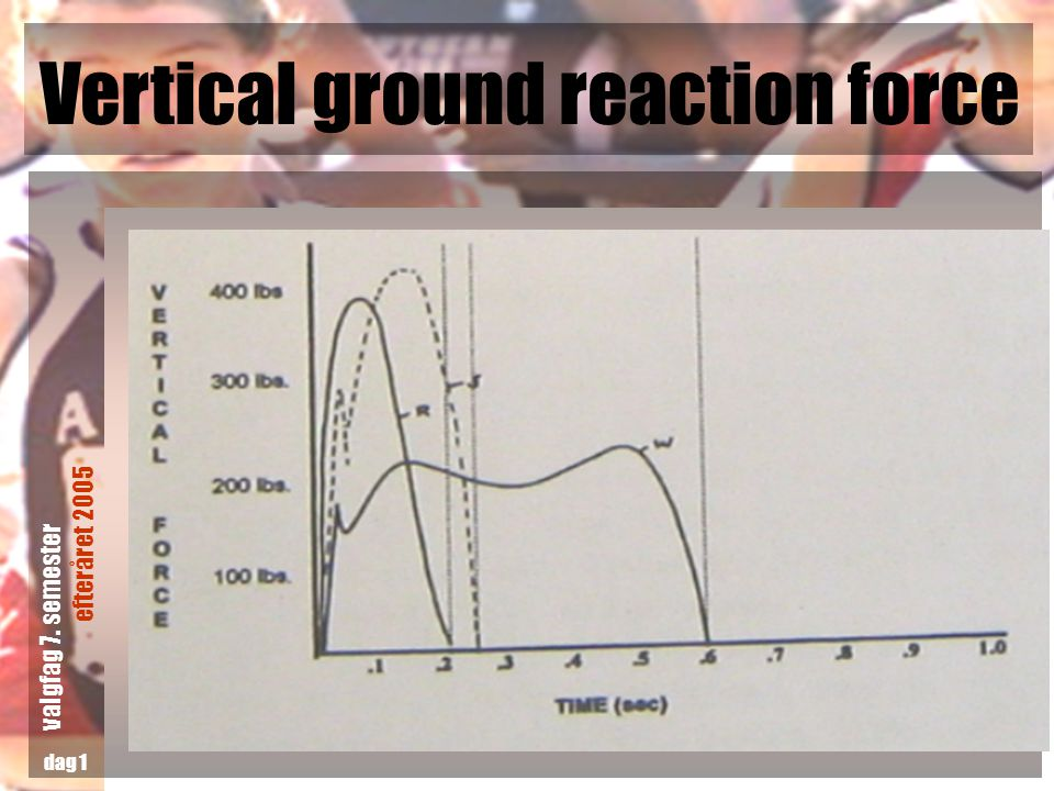 Vertical ground reaction force