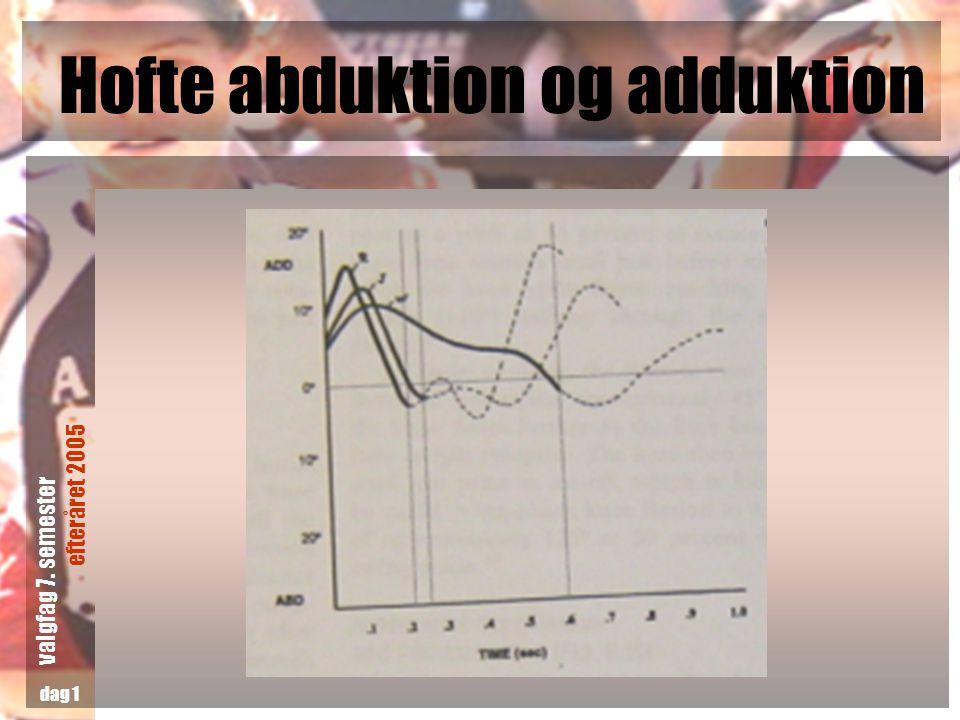 Hofte abduktion og adduktion