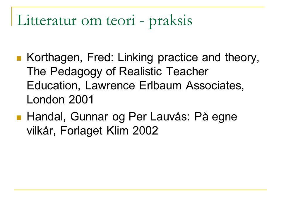 Litteratur om teori - praksis
