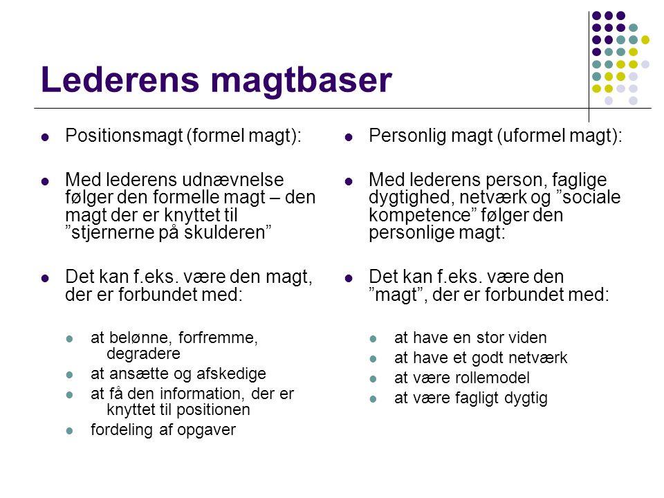 Lederens magtbaser Positionsmagt (formel magt):