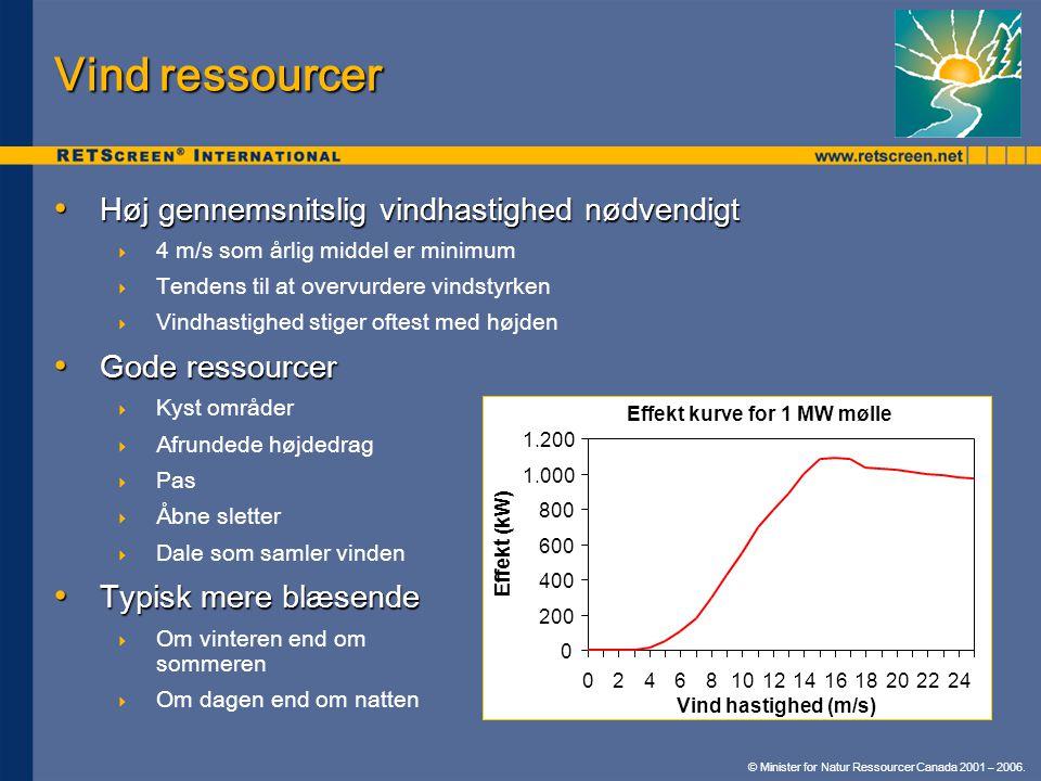 Vind ressourcer Høj gennemsnitslig vindhastighed nødvendigt