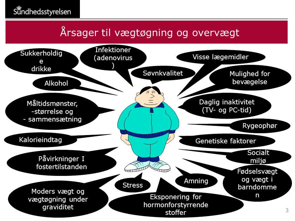 Årsager til vægtøgning og overvægt