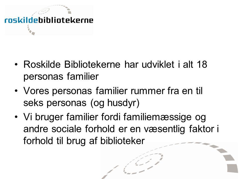 Roskilde Bibliotekerne har udviklet i alt 18 personas familier