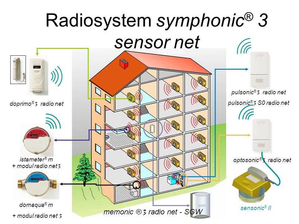 Radiosystem symphonic® 3 sensor net