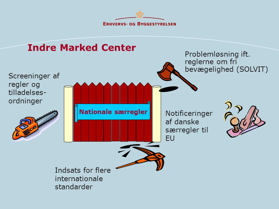 Indre Marked Center Problemløsning ift. reglerne om fri bevægelighed (SOLVIT) Screeninger af regler og tilladelses-ordninger.