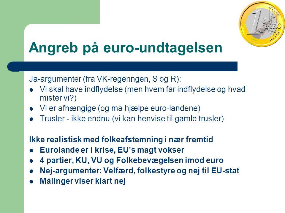 Angreb på euro-undtagelsen