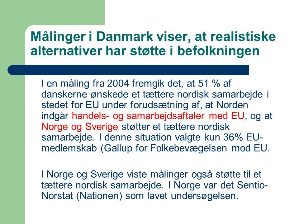 Målinger i Danmark viser, at realistiske alternativer har støtte i befolkningen