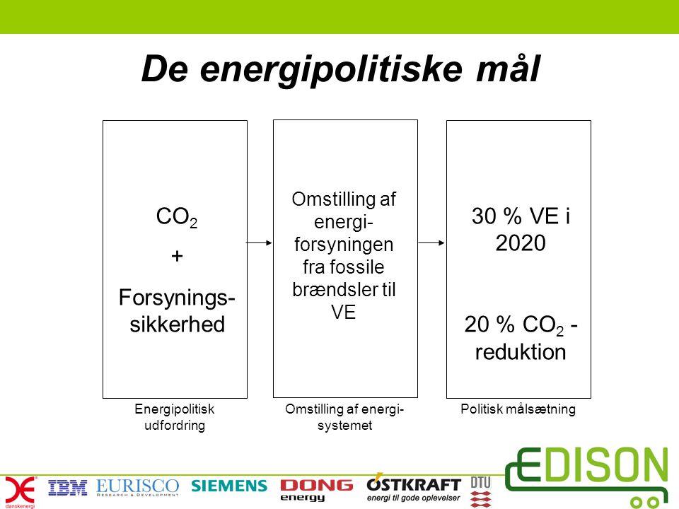De energipolitiske mål