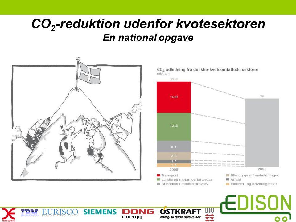 CO2-reduktion udenfor kvotesektoren En national opgave