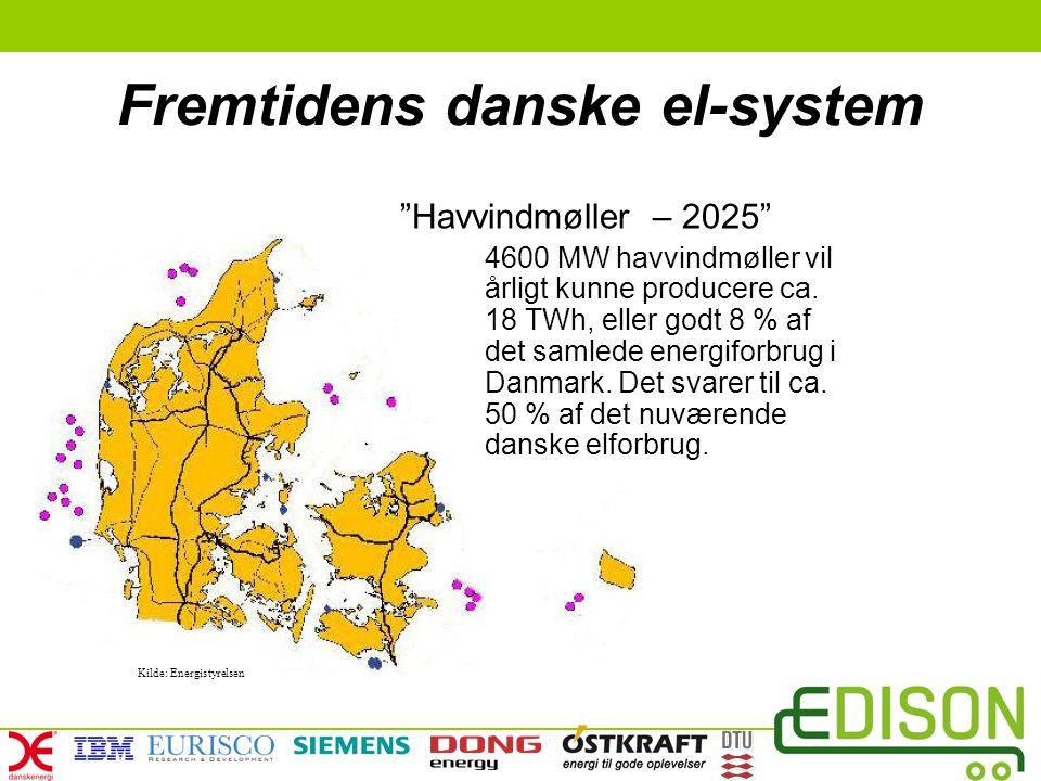 Fremtidens danske el-system