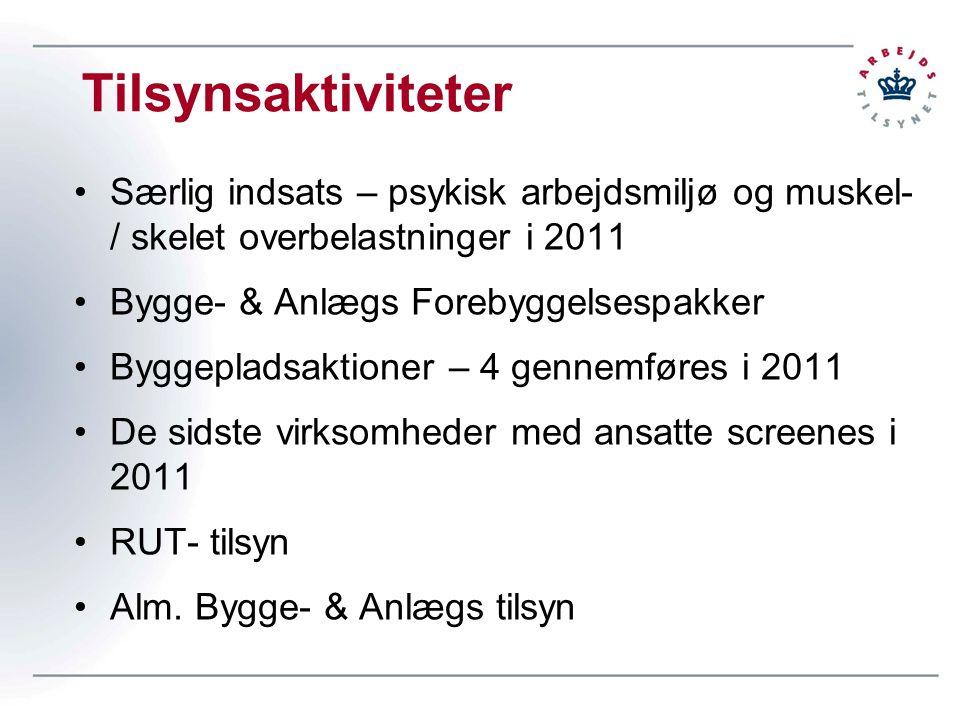 Tilsynsaktiviteter Særlig indsats – psykisk arbejdsmiljø og muskel- / skelet overbelastninger i 2011.