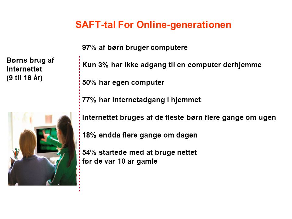 SAFT-tal For Online-generationen