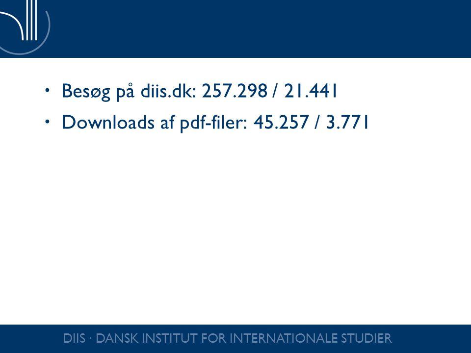 Downloads af pdf-filer: 45.257 / 3.771