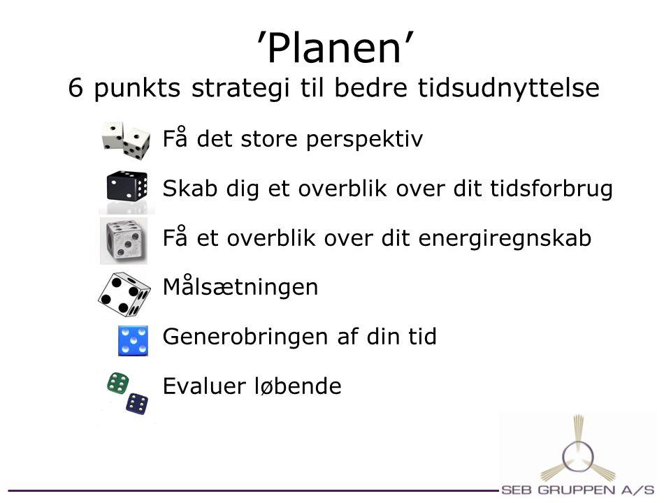'Planen' 6 punkts strategi til bedre tidsudnyttelse