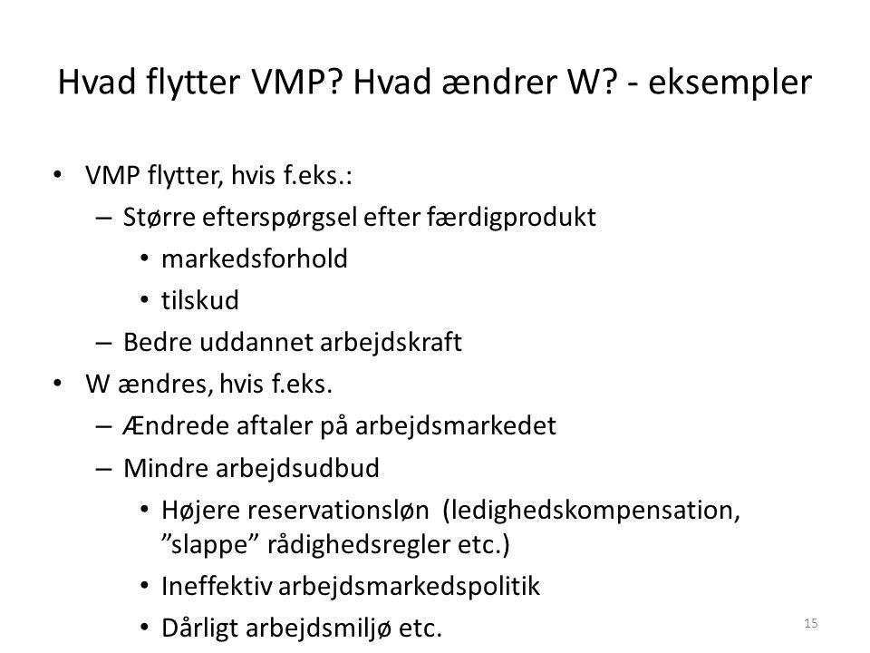 Hvad flytter VMP Hvad ændrer W - eksempler