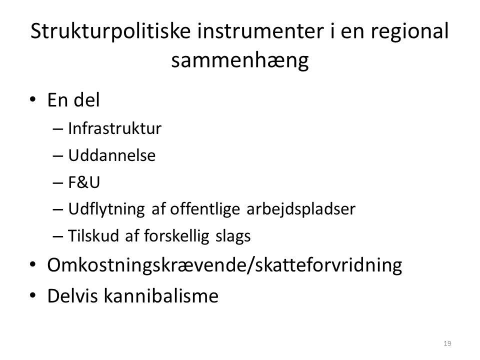 Strukturpolitiske instrumenter i en regional sammenhæng