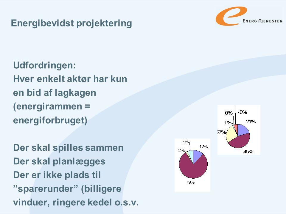 Energibevidst projektering