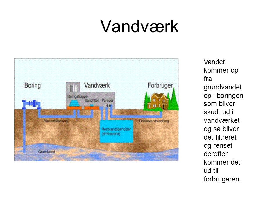 Vandværk