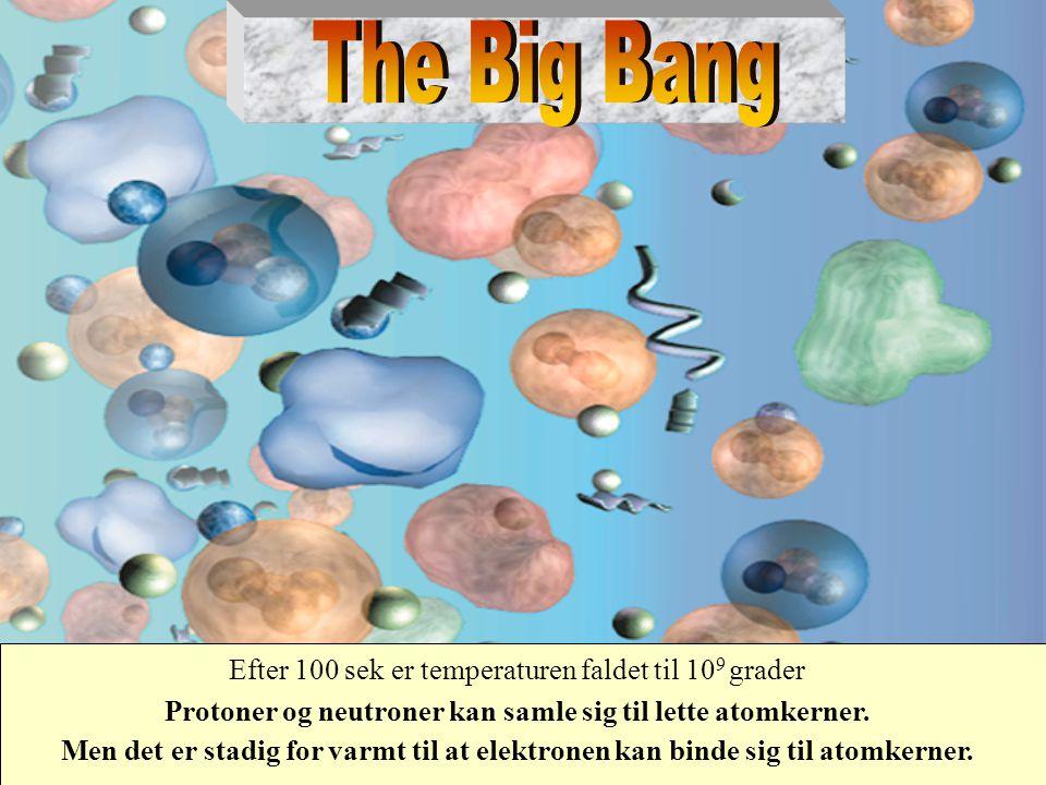 The Big Bang Efter 100 sek er temperaturen faldet til 109 grader