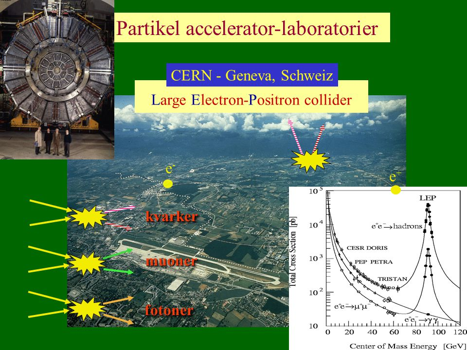 Partikel accelerator-laboratorier