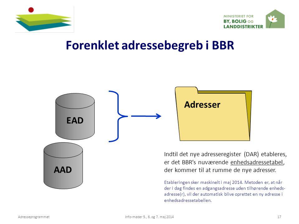 Forenklet adressebegreb i BBR