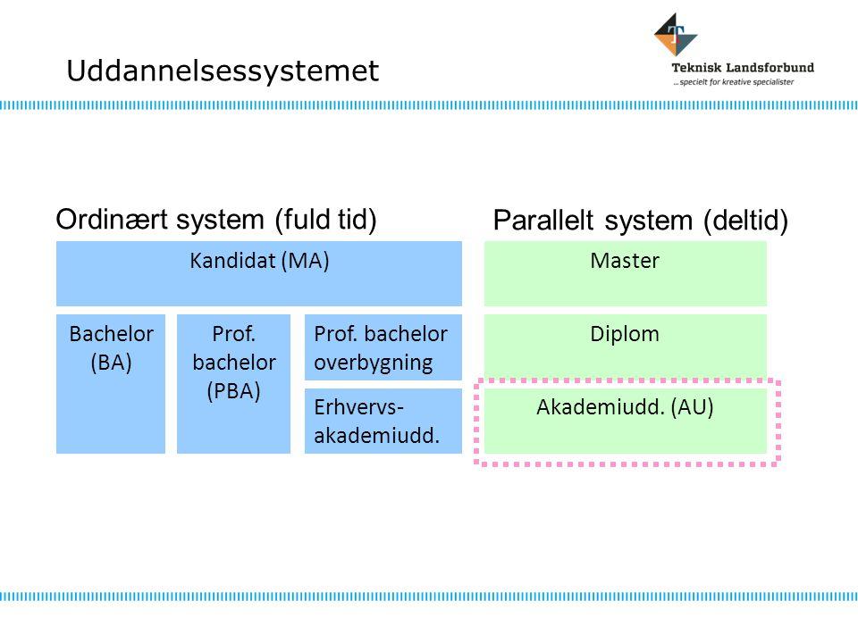 Ordinært system (fuld tid) Parallelt system (deltid)