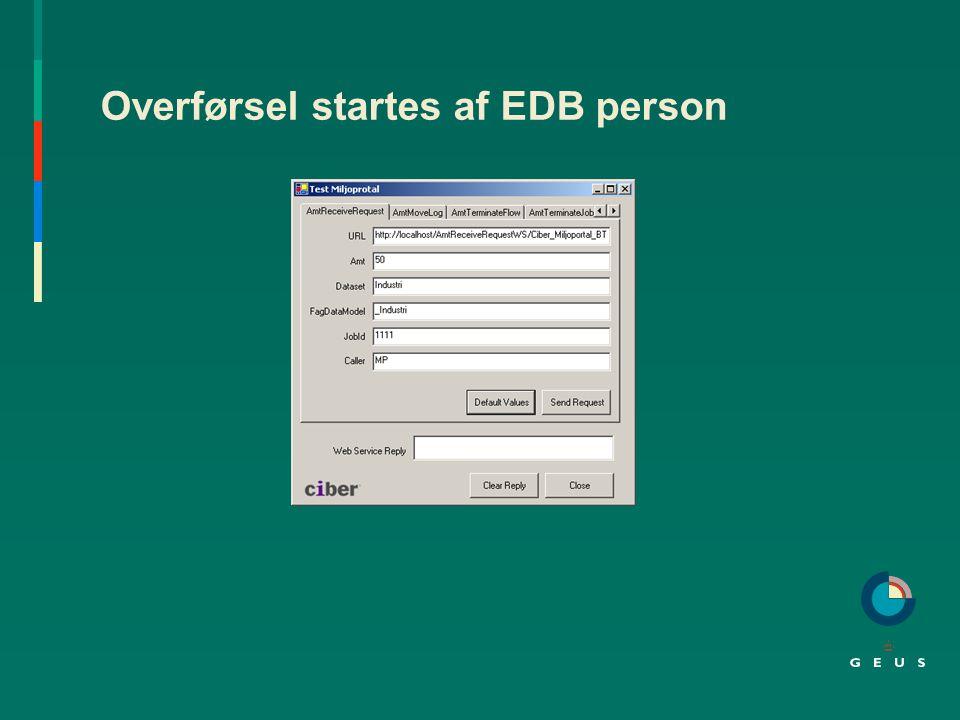 Overførsel startes af EDB person