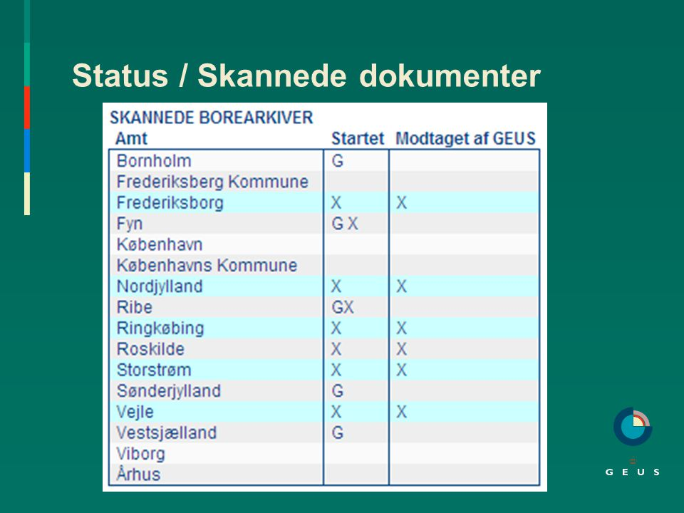 Status / Skannede dokumenter