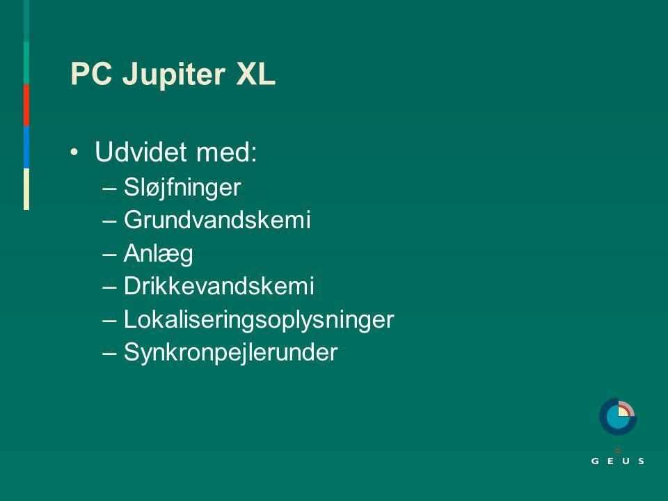 PC Jupiter XL Udvidet med: Sløjfninger Grundvandskemi Anlæg