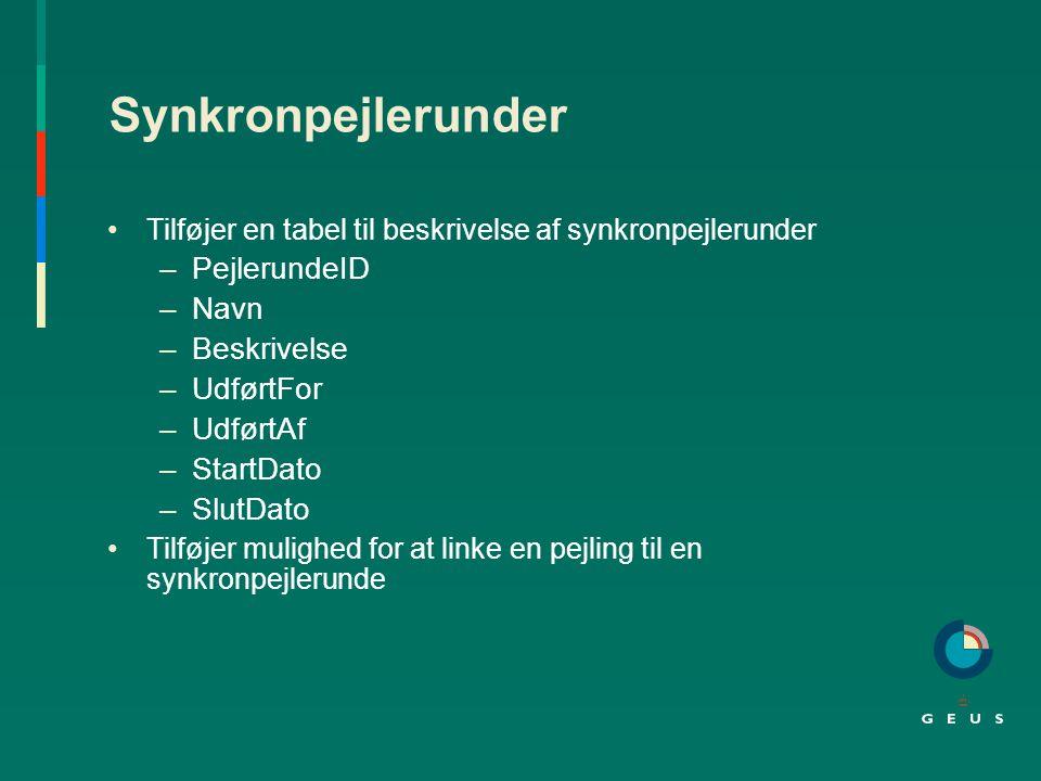 Synkronpejlerunder PejlerundeID Navn Beskrivelse UdførtFor UdførtAf
