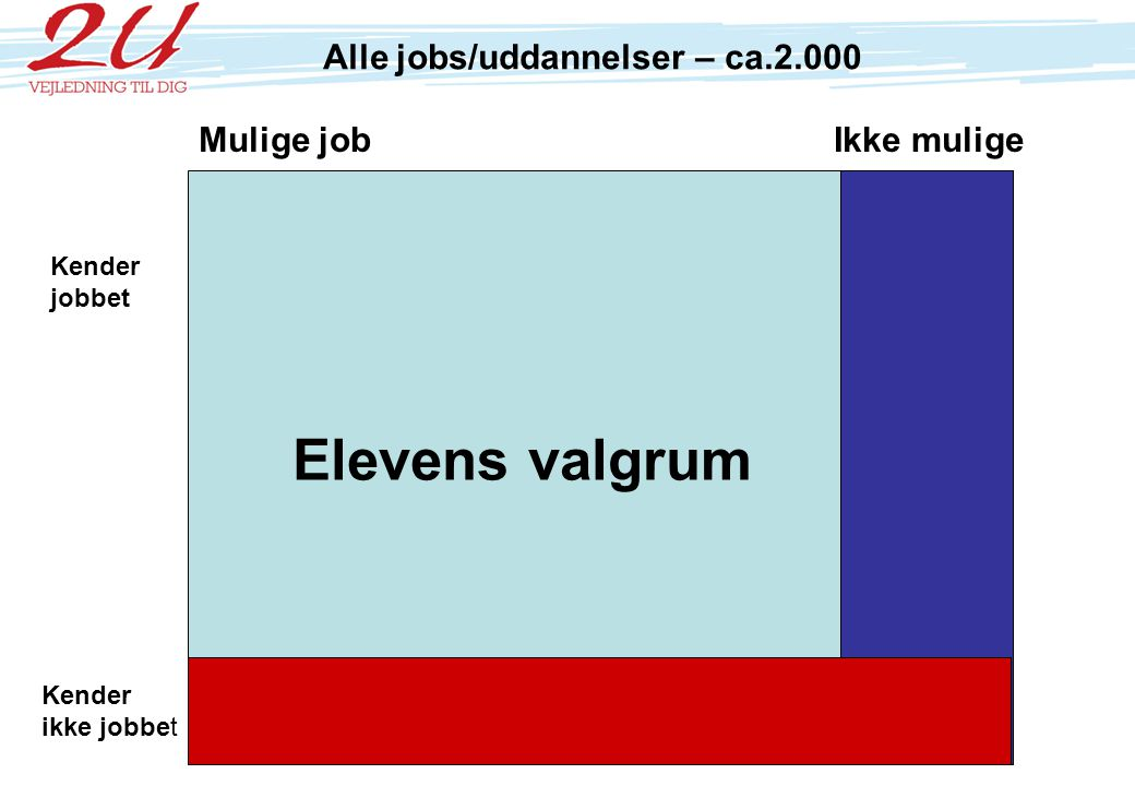 Alle jobs/uddannelser – ca.2.000