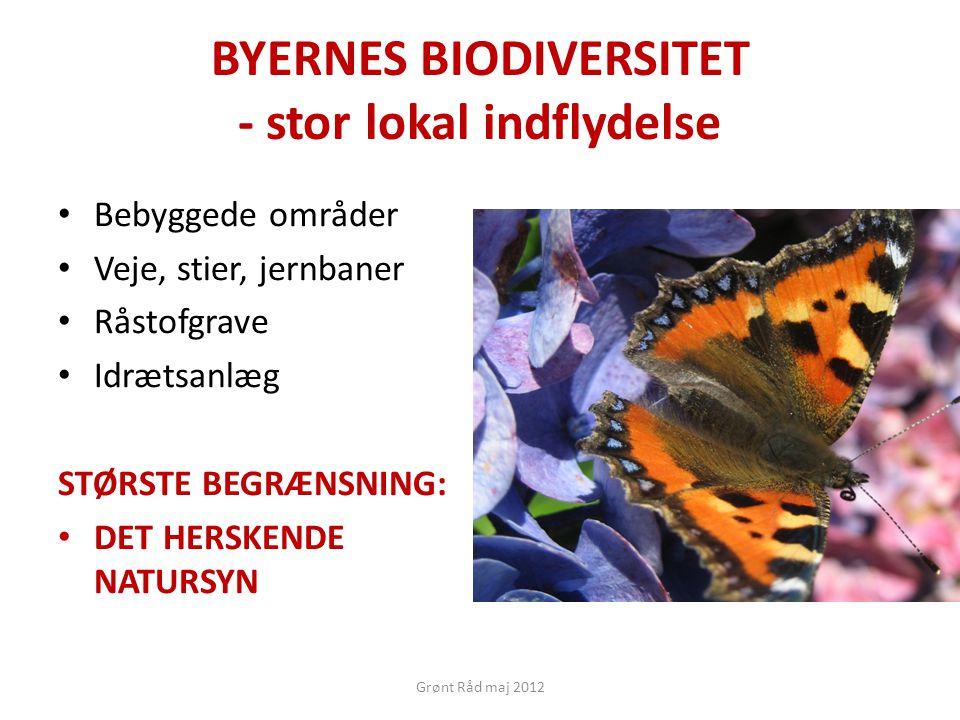 BYERNES BIODIVERSITET - stor lokal indflydelse