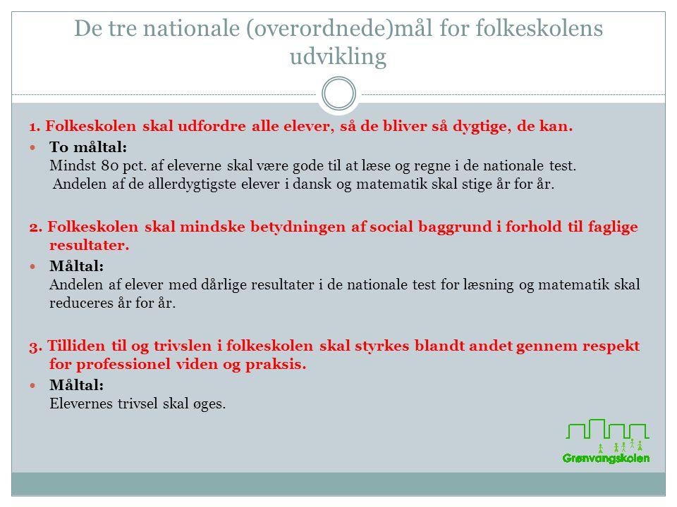 De tre nationale (overordnede)mål for folkeskolens udvikling