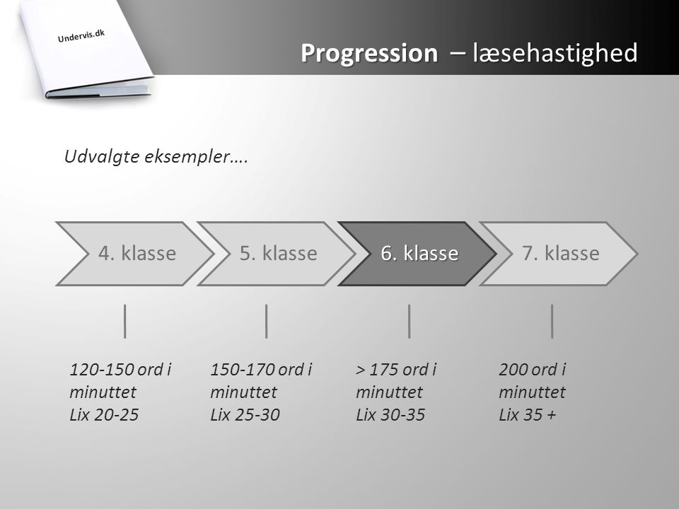 Progression – læsehastighed