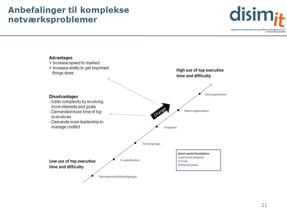 Anbefalinger til komplekse netværksproblemer