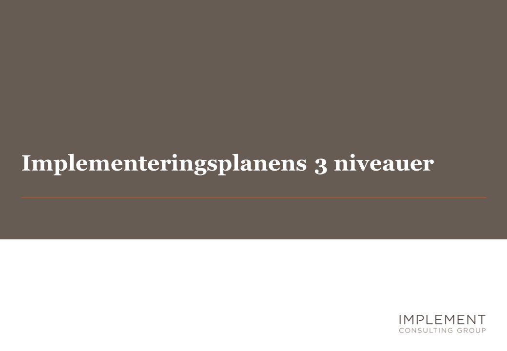 Implementeringsplanens 3 niveauer