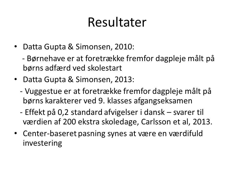 Resultater Datta Gupta & Simonsen, 2010: