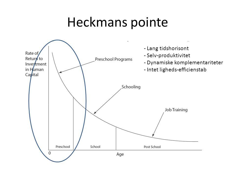 Heckmans pointe Lang tidshorisont Selv-produktivitet