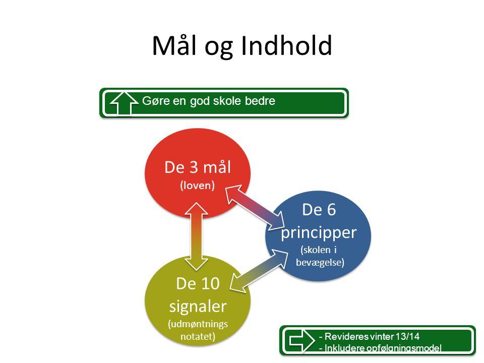 Mål og Indhold De 3 mål (loven) De 6 principper (skolen i bevægelse)