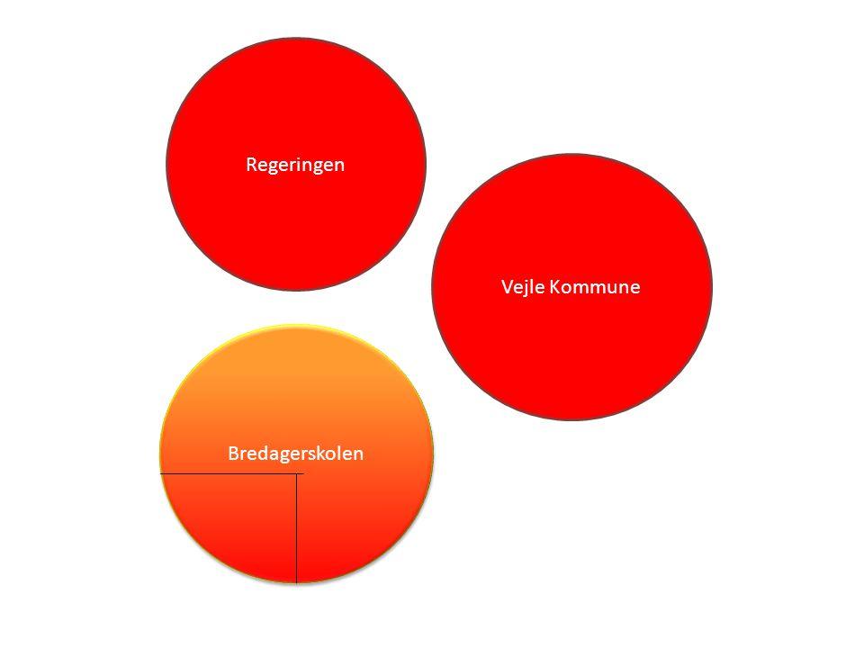 Regeringen Vejle Kommune Bredagerskolen