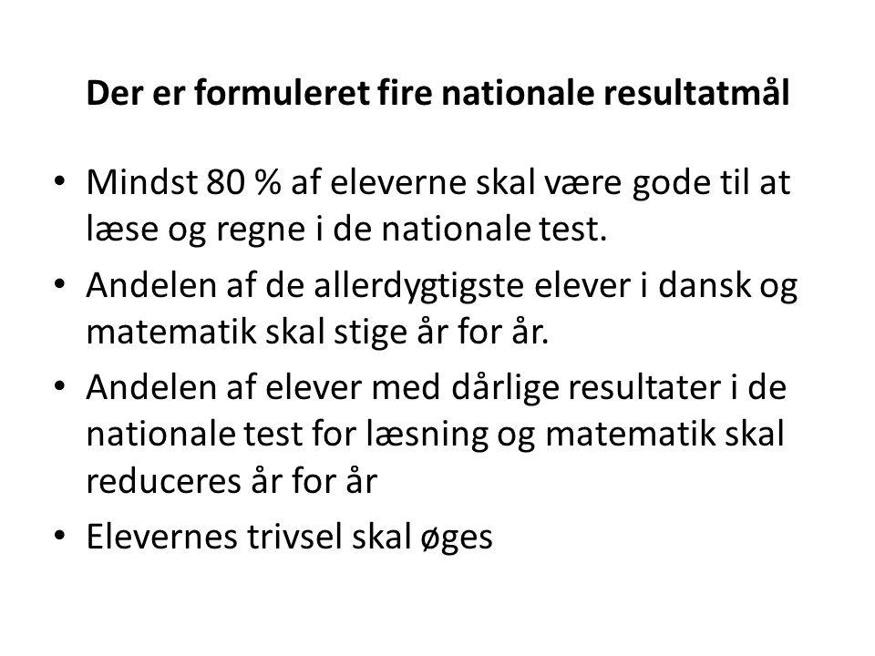 Der er formuleret fire nationale resultatmål