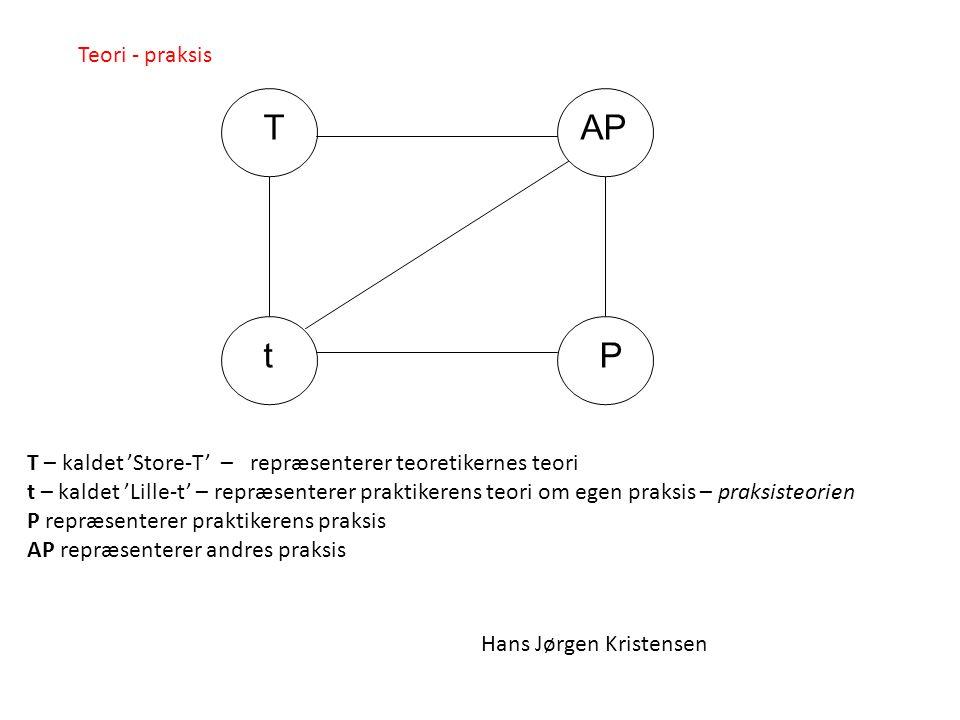 Teori - praksis AP. T. P. t. T – kaldet 'Store-T' – repræsenterer teoretikernes teori.