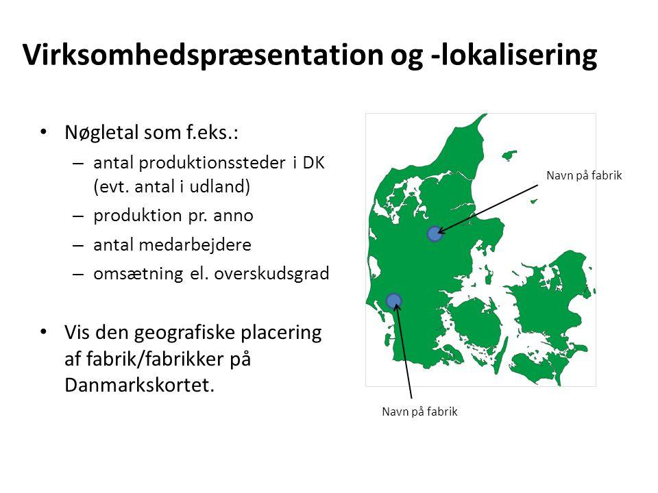 Virksomhedspræsentation og -lokalisering