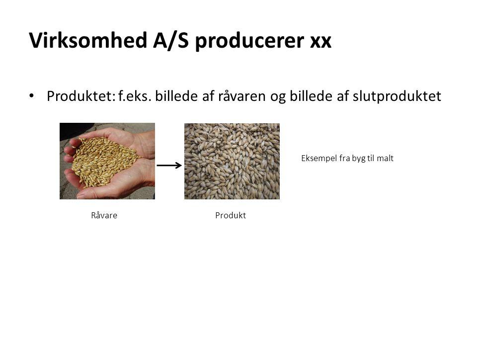 Virksomhed A/S producerer xx