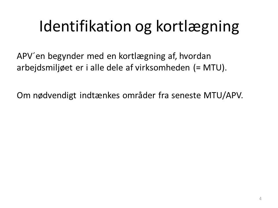 Identifikation og kortlægning
