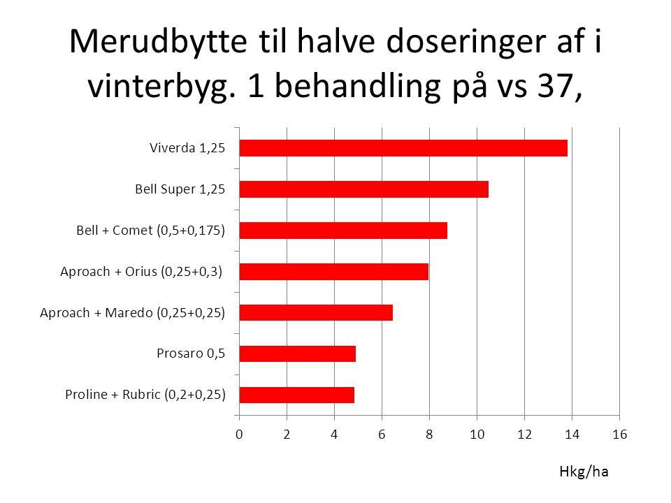 Merudbytte til halve doseringer af i vinterbyg. 1 behandling på vs 37,