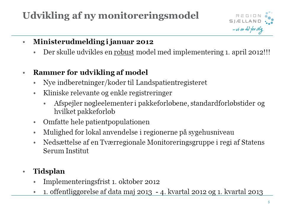 Udvikling af ny monitoreringsmodel