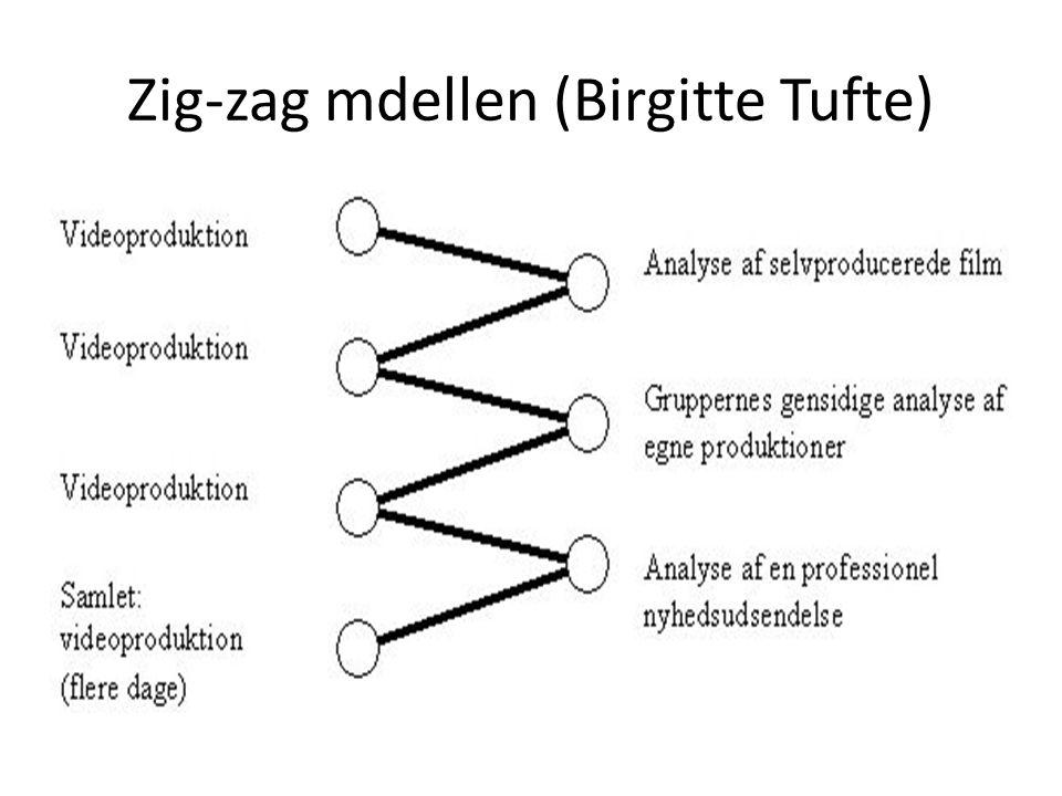 Zig-zag mdellen (Birgitte Tufte)