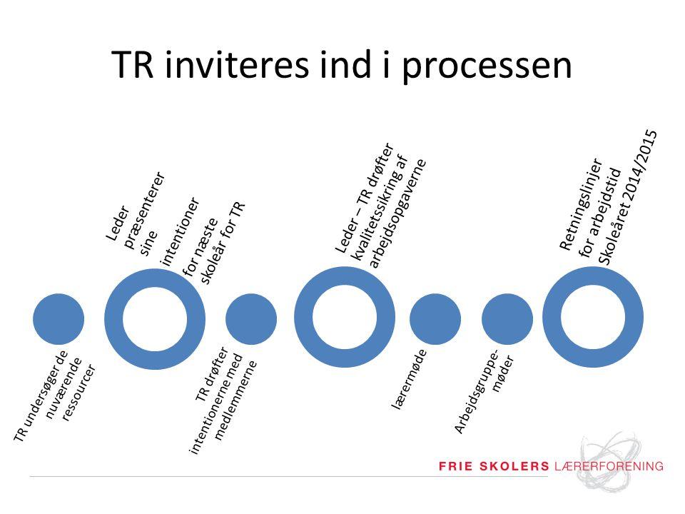 TR inviteres ind i processen