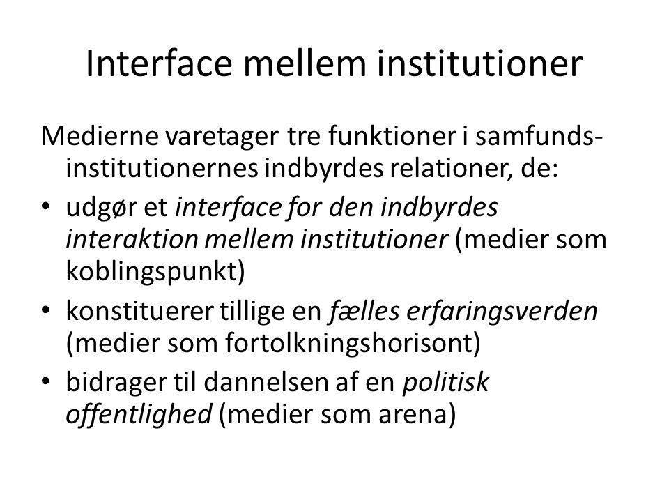 Interface mellem institutioner